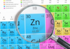 Periodic table with zinc under a magnifying glass